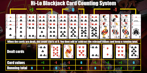 Card Counting Strategies